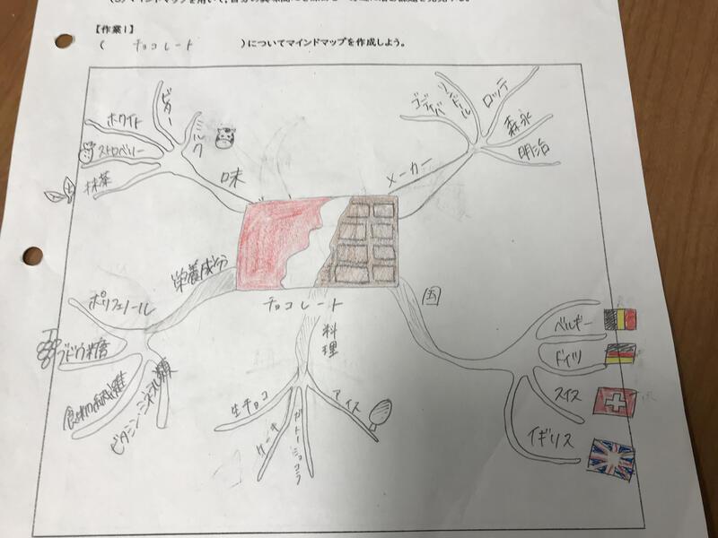 最初にお題を「チョコレート」として生徒が作成したマインドマップ。